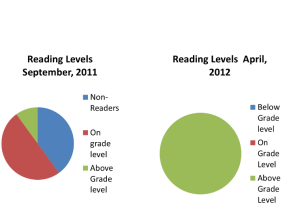 data 2011-12